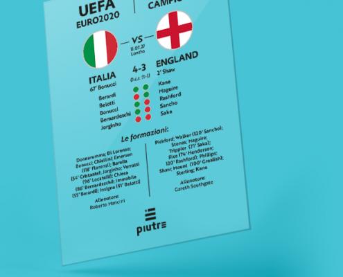 Immagine della coppa Tabellino Finale Europei 2020 Italia-Inghilterra