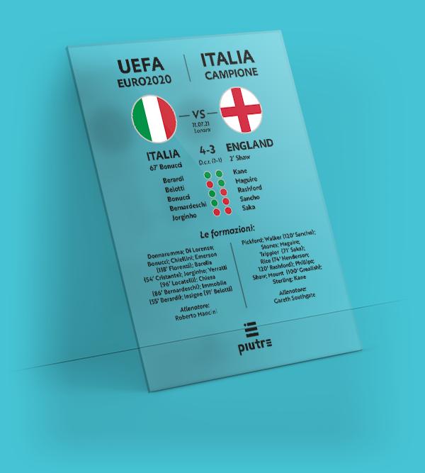 Immagine della targa trofeo Tabellino Finale Europei 2020 Italia-Inghilterra